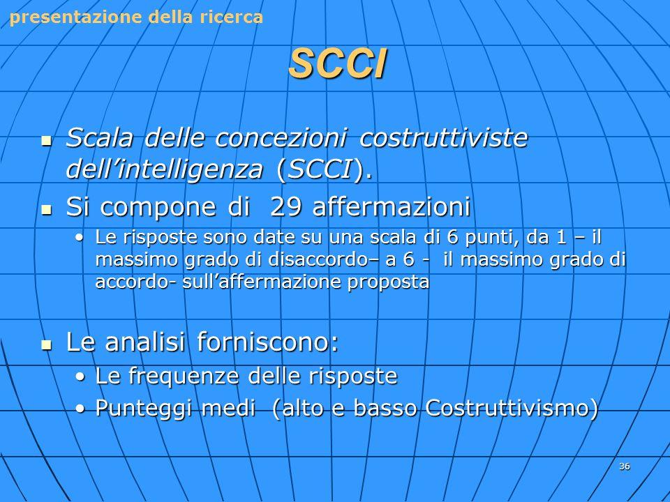 SCCI Scala delle concezioni costruttiviste dell'intelligenza (SCCI).