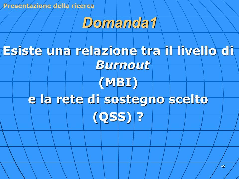 Domanda1 Esiste una relazione tra il livello di Burnout (MBI)