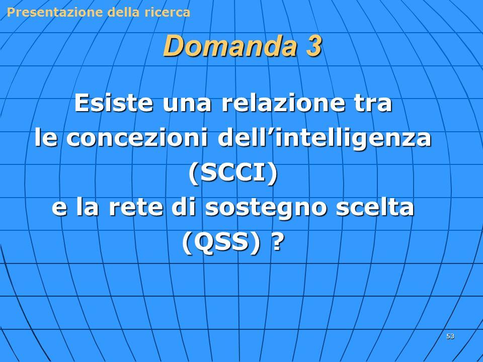 Domanda 3 Esiste una relazione tra le concezioni dell'intelligenza