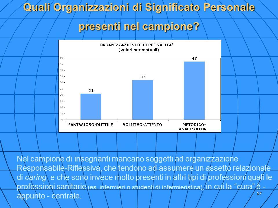Quali Organizzazioni di Significato Personale presenti nel campione