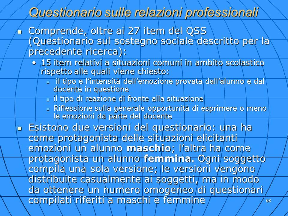 Questionario sulle relazioni professionali