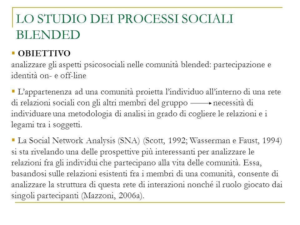 LO STUDIO DEI PROCESSI SOCIALI BLENDED