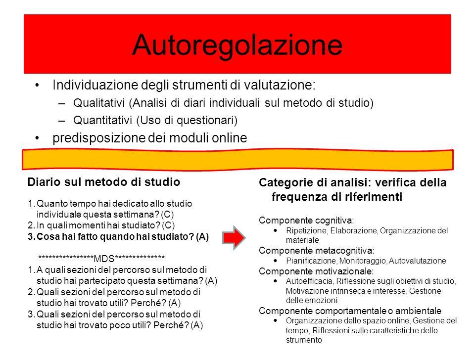 Autoregolazione Individuazione degli strumenti di valutazione: