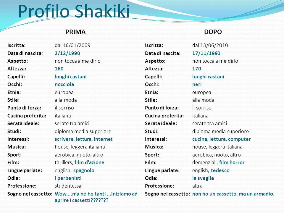 Profilo Shakiki PRIMA DOPO Iscritta: dal 16/01/2009