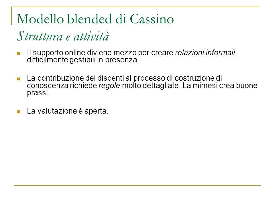 Modello blended di Cassino Struttura e attività