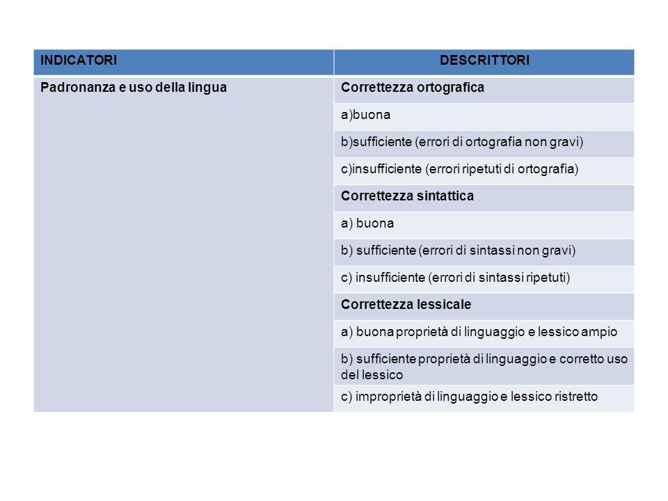 INDICATORI DESCRITTORI. Padronanza e uso della lingua. Correttezza ortografica. a)buona. b)sufficiente (errori di ortografia non gravi)