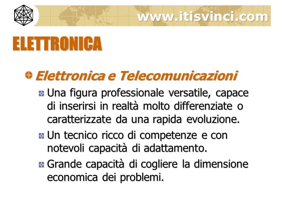 ELETTRONICA Elettronica e Telecomunicazioni