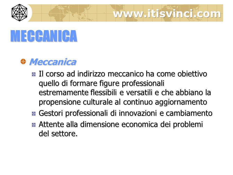 MECCANICA Meccanica.