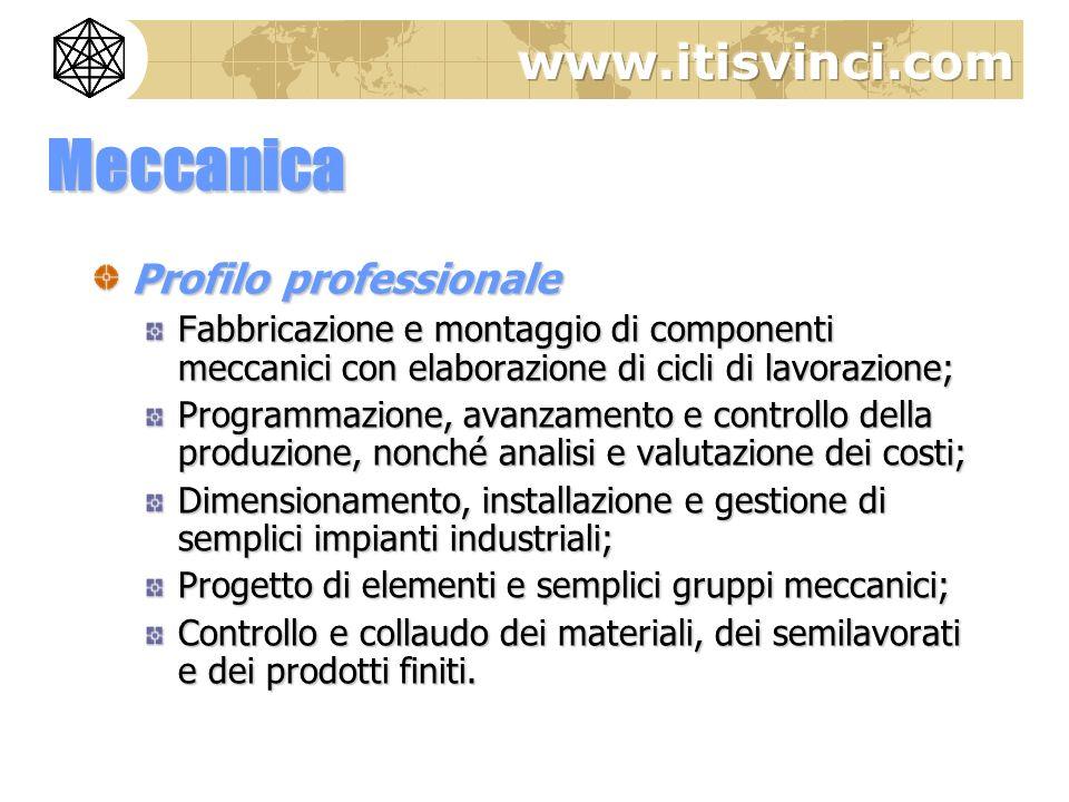 Meccanica Profilo professionale