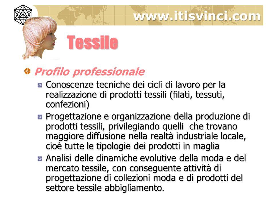 Tessile Profilo professionale