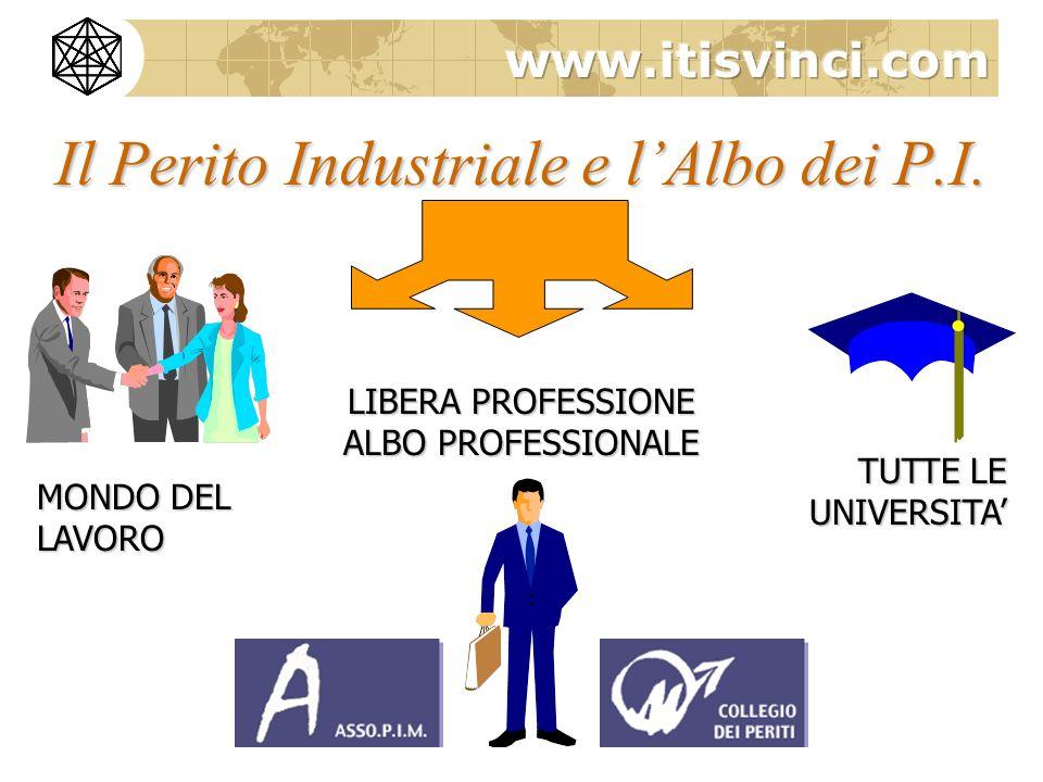 Il Perito Industriale e l'Albo dei P.I.