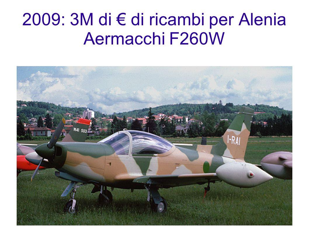 2009: 3M di € di ricambi per Alenia Aermacchi F260W