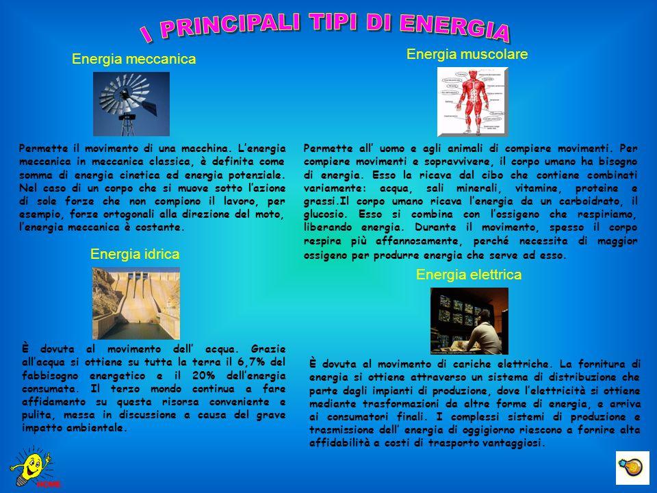 I PRINCIPALI TIPI DI ENERGIA
