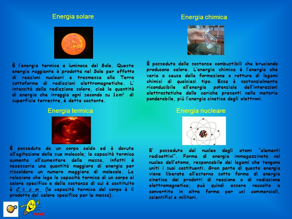 Energia solare Energia chimica Energia termica Energia nucleare