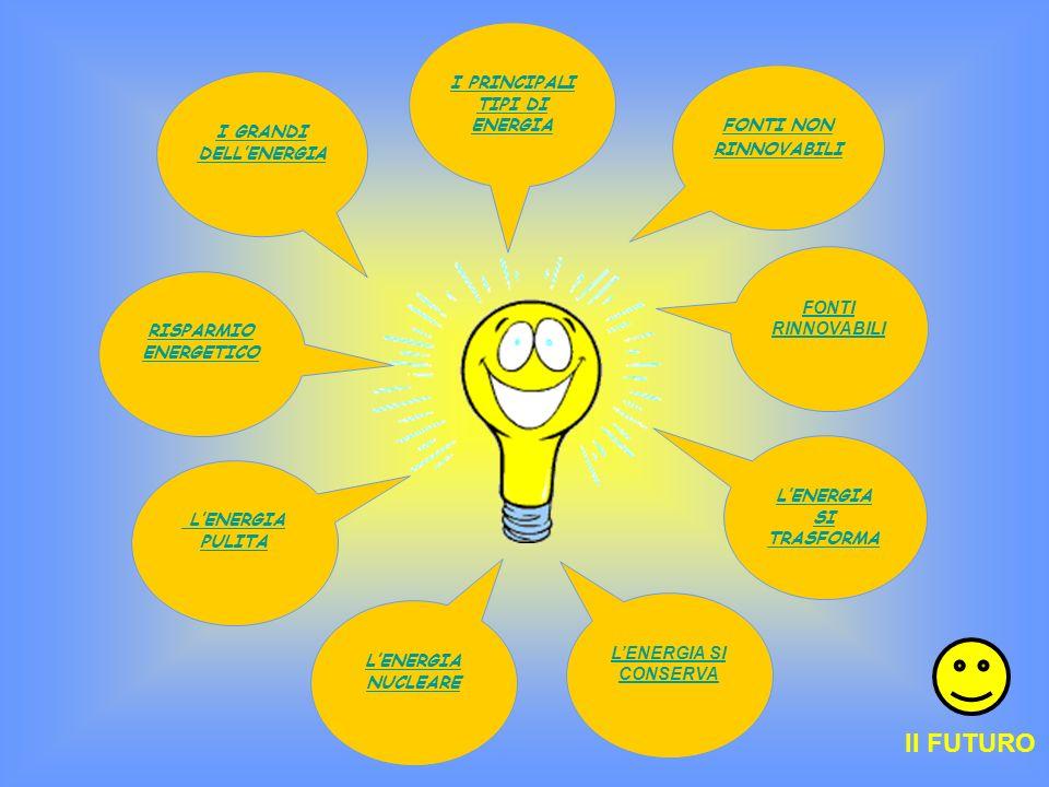 I PRINCIPALI TIPI DI ENERGIA L'ENERGIA SI TRASFORMA