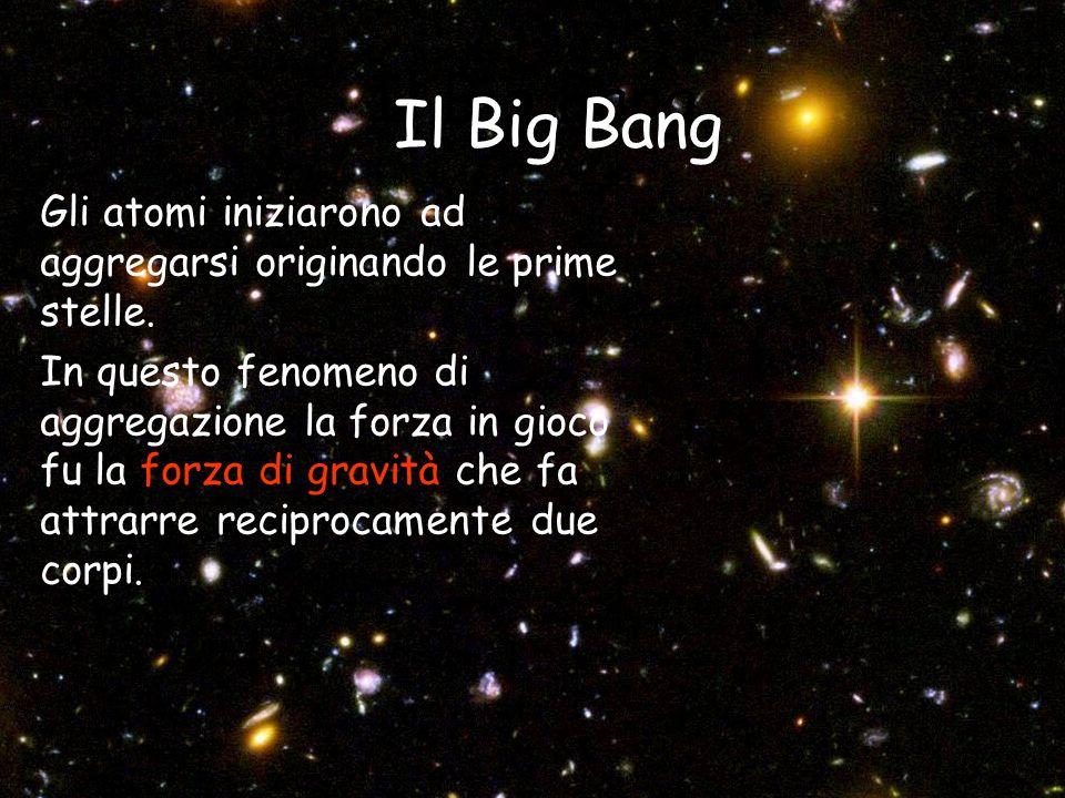 Il Big Bang Il Big Bang. Gli atomi iniziarono ad aggregarsi originando le prime stelle.