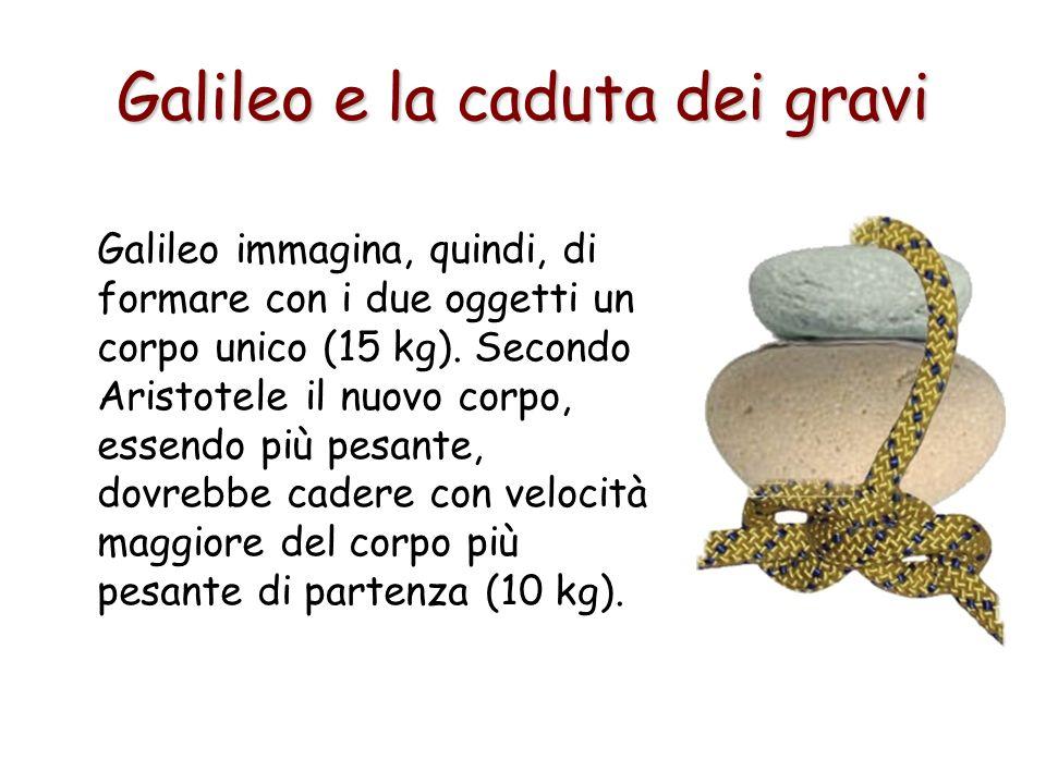 Galileo e la caduta dei gravi