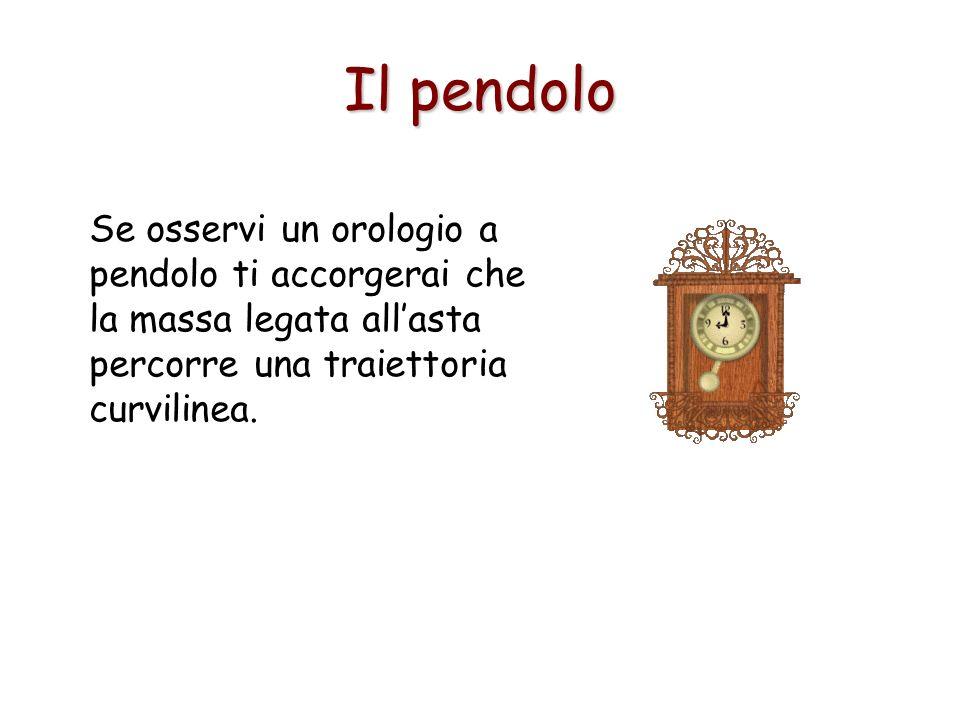 Il pendolo Se osservi un orologio a pendolo ti accorgerai che la massa legata all'asta percorre una traiettoria curvilinea.
