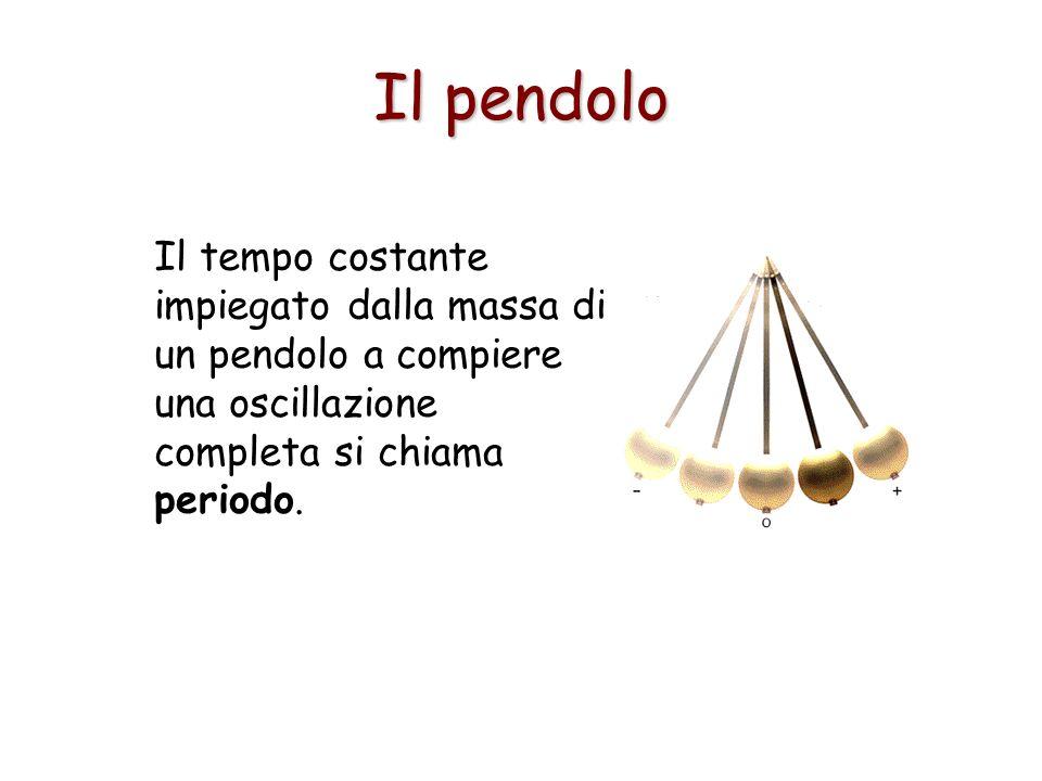 Il pendolo Il tempo costante impiegato dalla massa di un pendolo a compiere una oscillazione completa si chiama periodo.