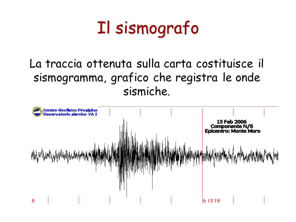Il sismografo La traccia ottenuta sulla carta costituisce il sismogramma, grafico che registra le onde sismiche.