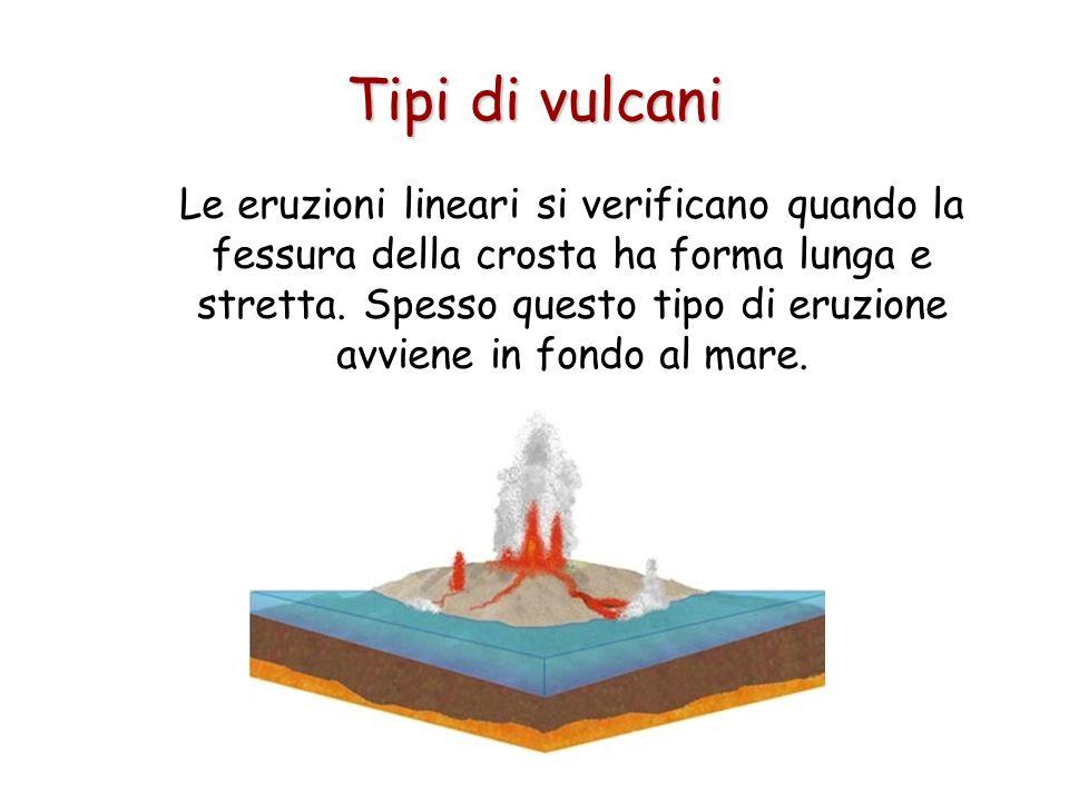 Tipi di vulcani