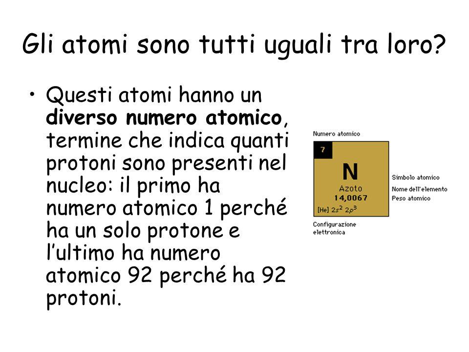 Gli atomi sono tutti uguali tra loro