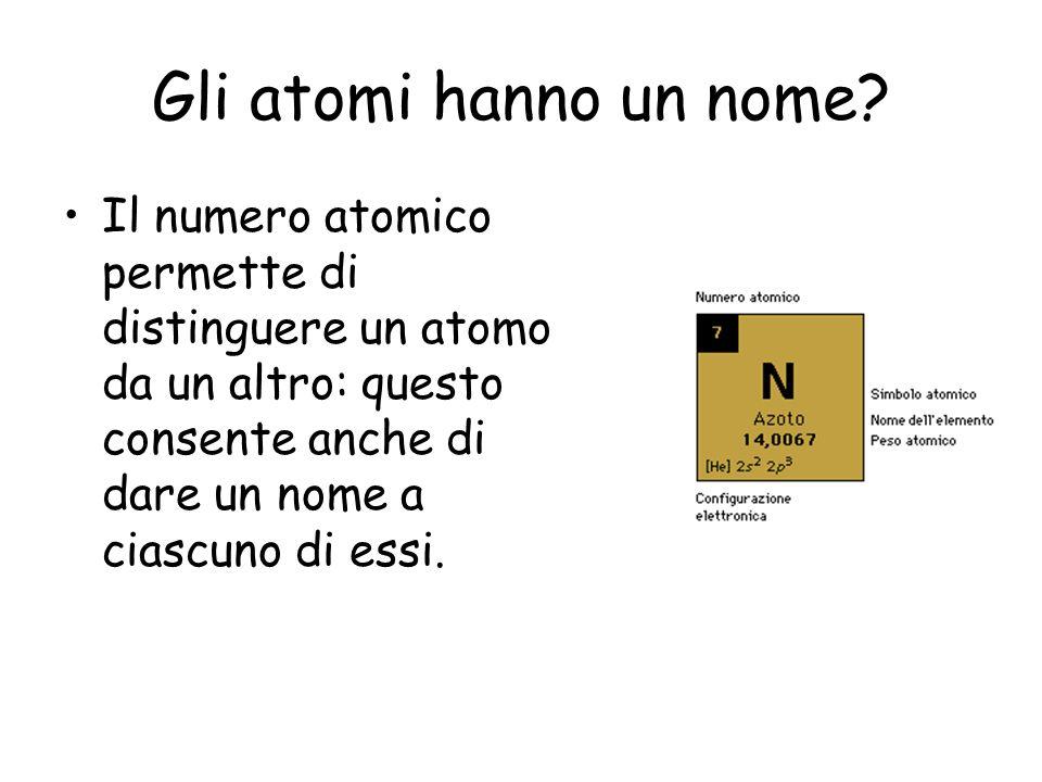 Gli atomi hanno un nome.