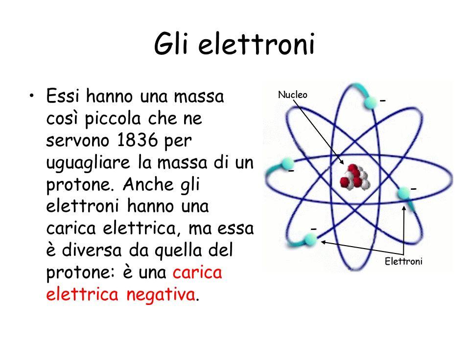 Gli elettroni