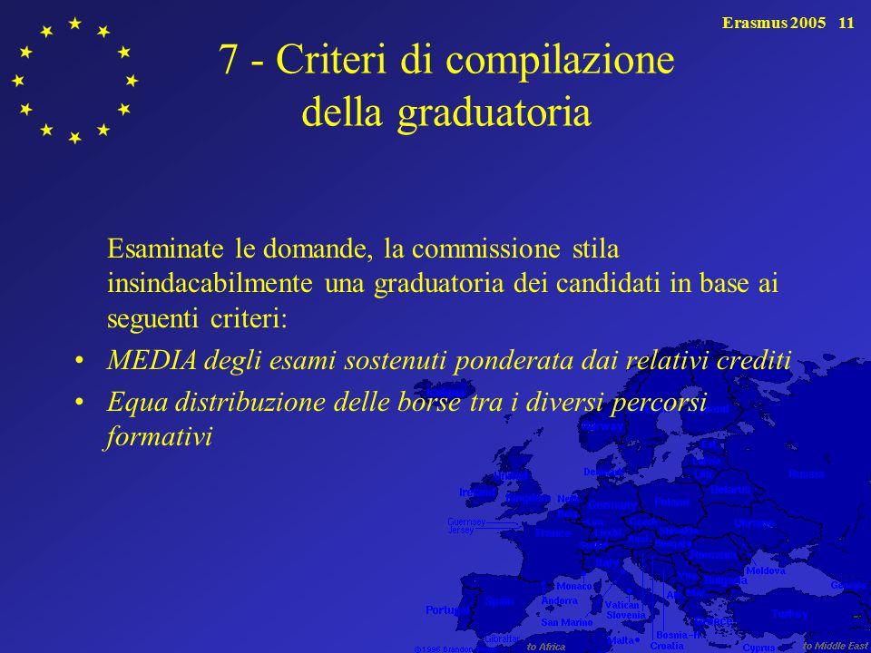 7 - Criteri di compilazione della graduatoria