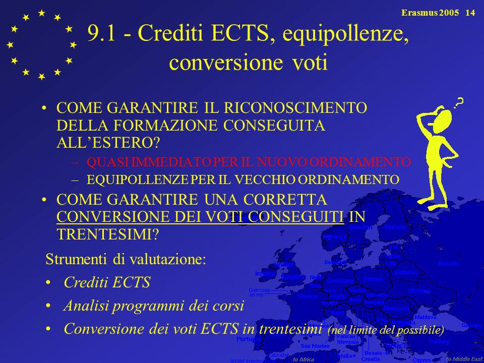 9.1 - Crediti ECTS, equipollenze, conversione voti