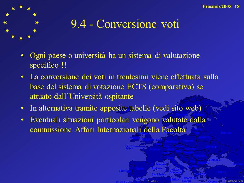 Erasmus 2005 9.4 - Conversione voti. Ogni paese o università ha un sistema di valutazione specifico !!