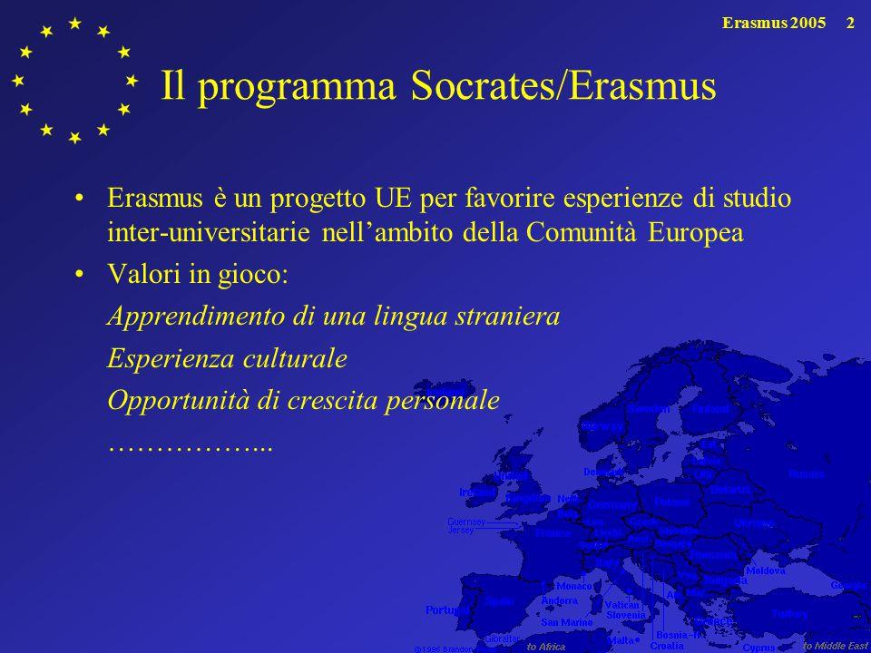Il programma Socrates/Erasmus