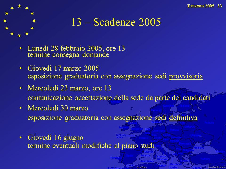 13 – Scadenze 2005 termine consegna domande