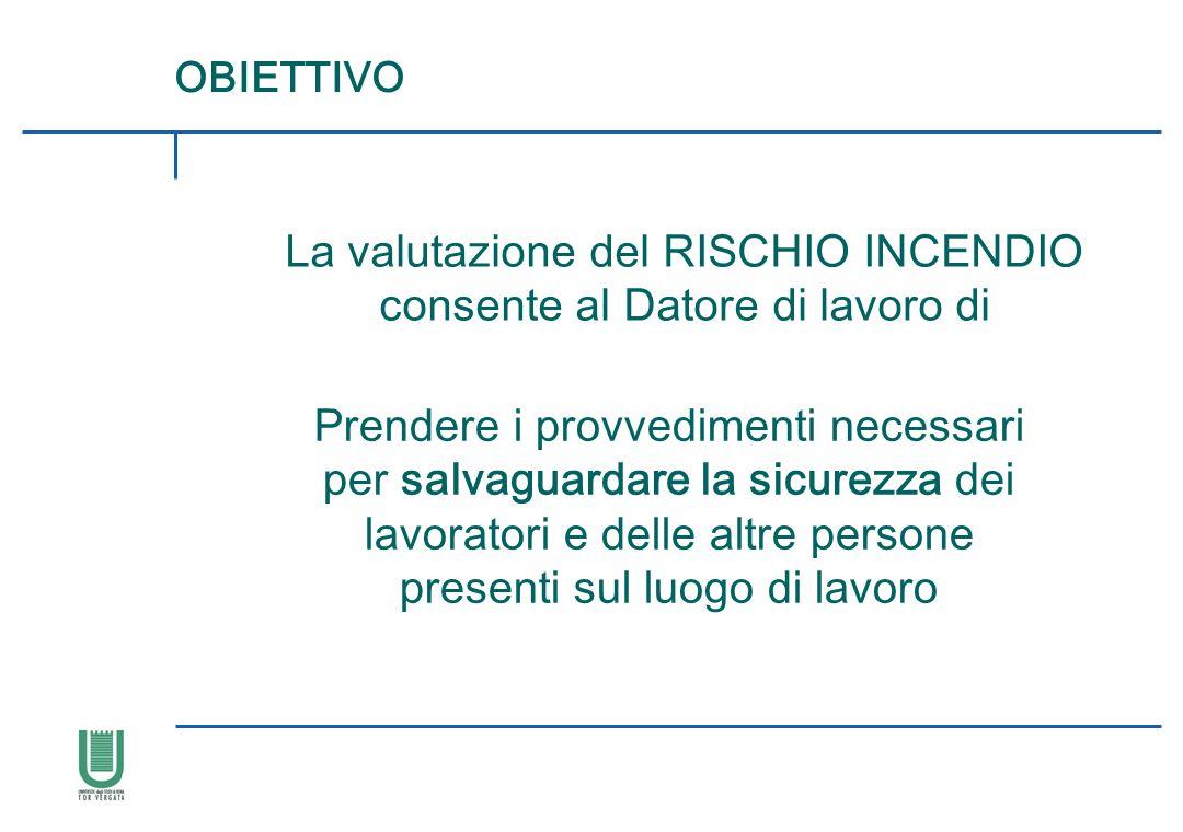 La valutazione del RISCHIO INCENDIO consente al Datore di lavoro di