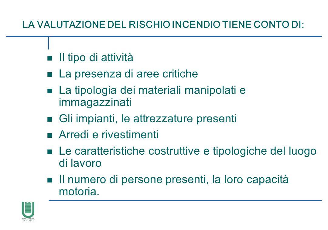 LA VALUTAZIONE DEL RISCHIO INCENDIO TIENE CONTO DI: