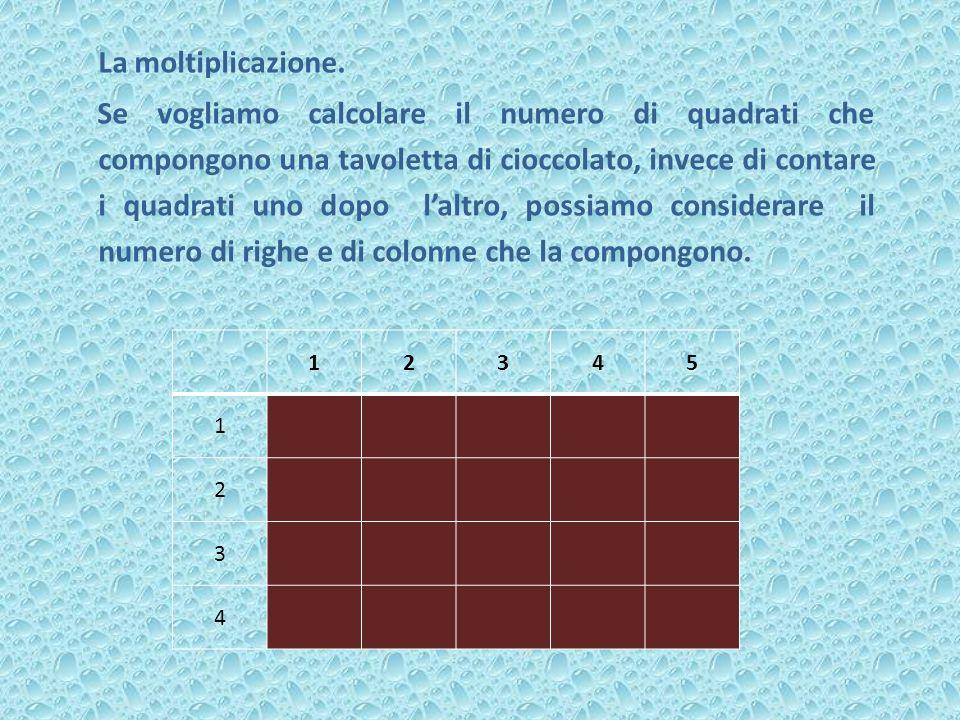 La moltiplicazione.