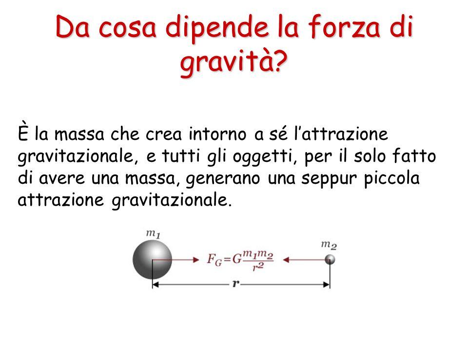 Da cosa dipende la forza di gravità