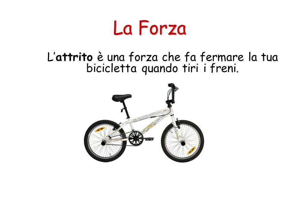 La Forza L'attrito è una forza che fa fermare la tua bicicletta quando tiri i freni.