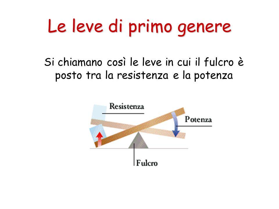Le leve di primo genere Si chiamano così le leve in cui il fulcro è posto tra la resistenza e la potenza.