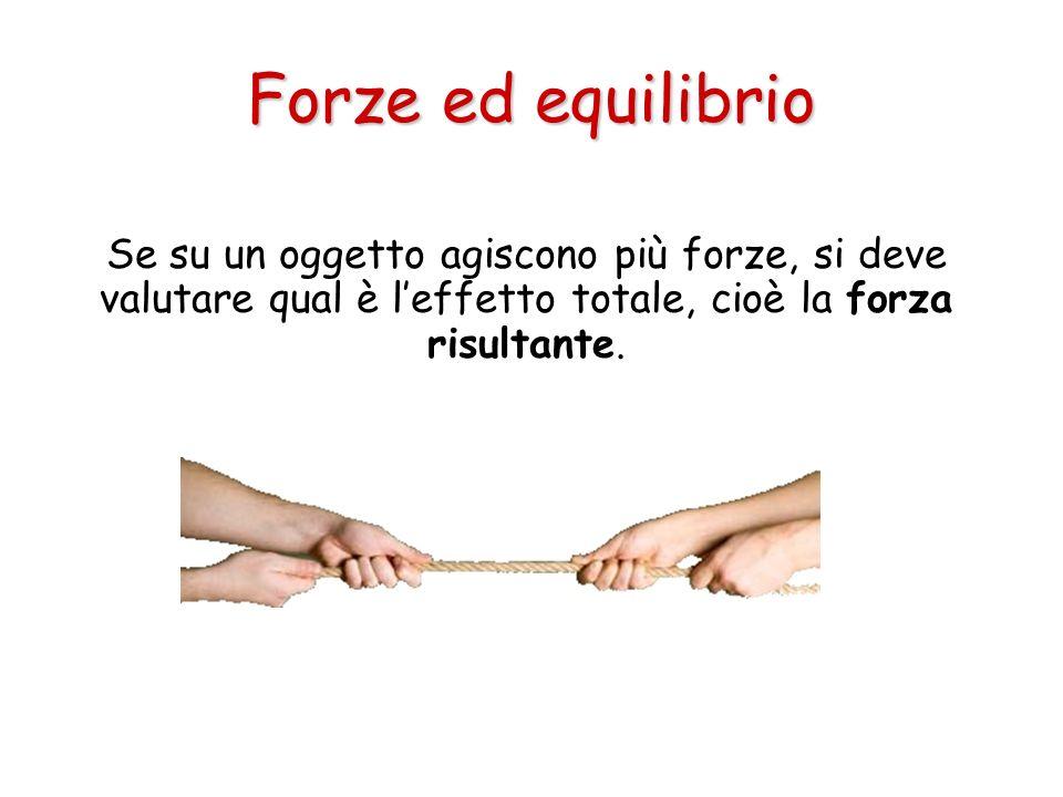 Forze ed equilibrio Se su un oggetto agiscono più forze, si deve valutare qual è l'effetto totale, cioè la forza risultante.