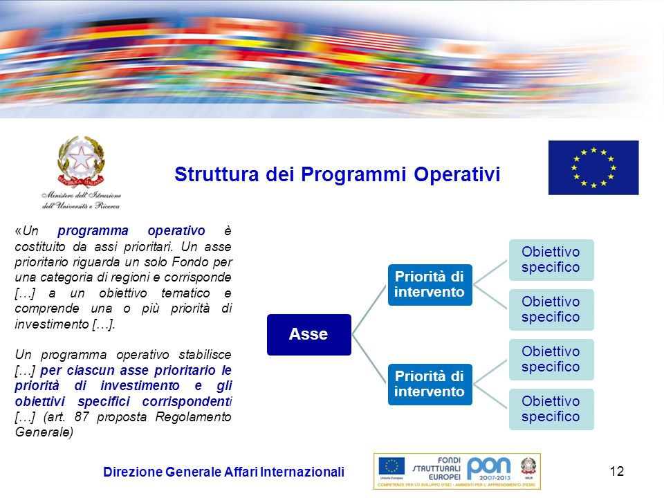 Struttura dei Programmi Operativi