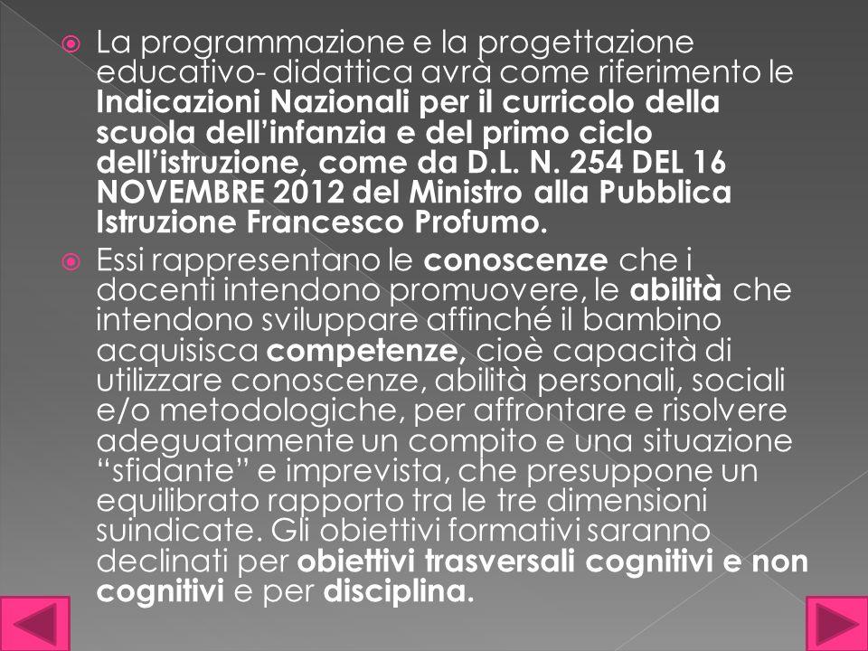 La programmazione e la progettazione educativo- didattica avrà come riferimento le Indicazioni Nazionali per il curricolo della scuola dell'infanzia e del primo ciclo dell'istruzione, come da D.L. N. 254 DEL 16 NOVEMBRE 2012 del Ministro alla Pubblica Istruzione Francesco Profumo.