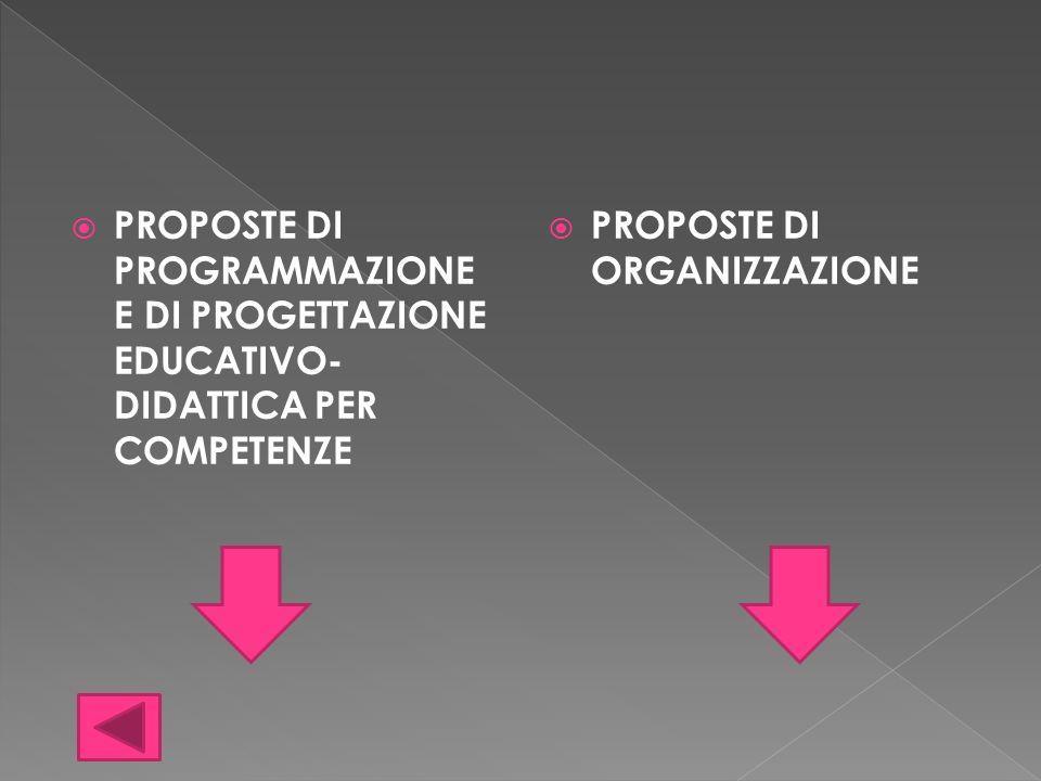 PROPOSTE DI PROGRAMMAZIONE E DI PROGETTAZIONE EDUCATIVO-DIDATTICA PER COMPETENZE