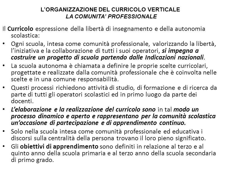 L'ORGANIZZAZIONE DEL CURRICOLO VERTICALE LA COMUNITA' PROFESSIONALE