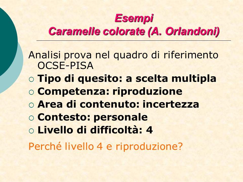 Esempi Caramelle colorate (A. Orlandoni)