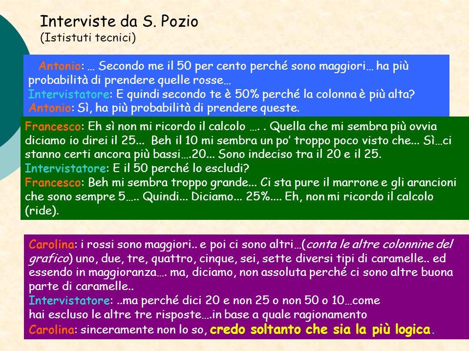 Interviste da S. Pozio (Ististuti tecnici)