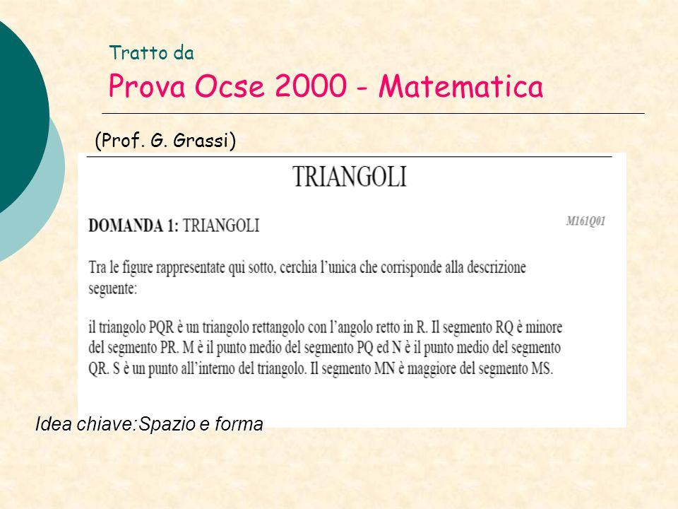 Tratto da Prova Ocse 2000 - Matematica