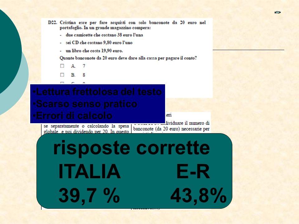 risposte corrette ITALIA E-R 39,7 % 43,8%