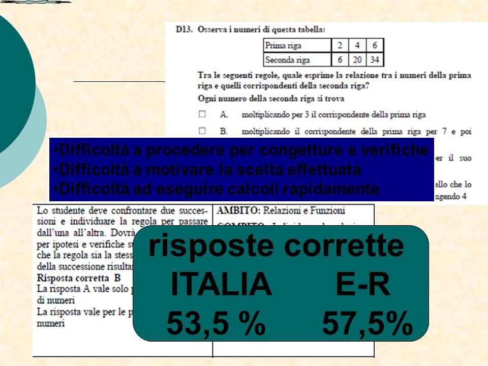 risposte corrette ITALIA E-R 53,5 % 57,5%