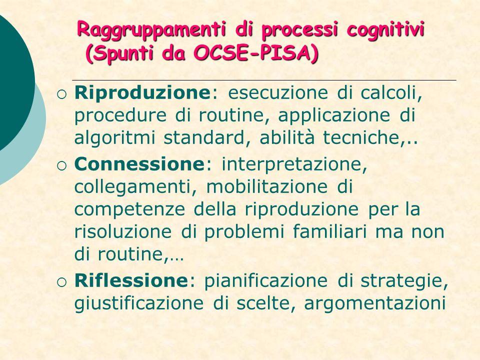 Raggruppamenti di processi cognitivi (Spunti da OCSE-PISA)